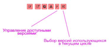 Доступ к управлению версиями